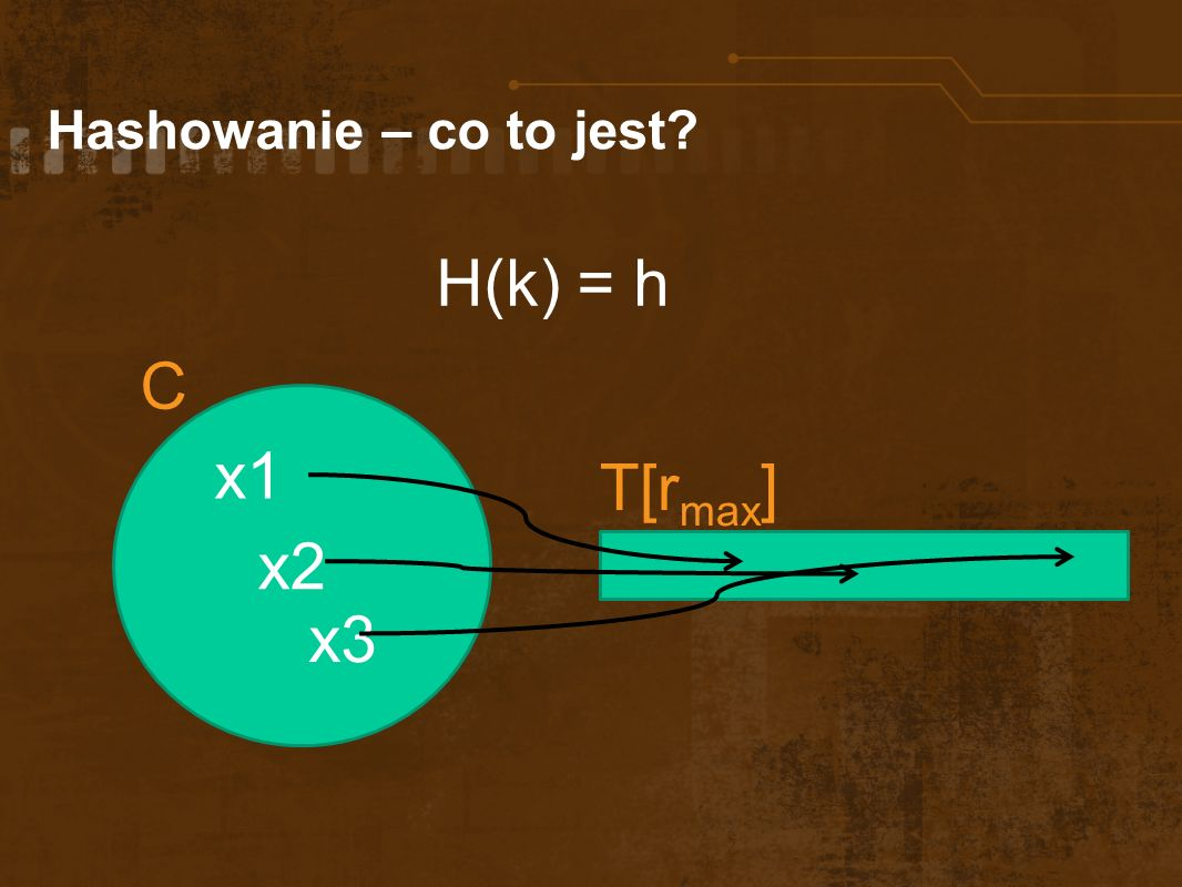 Hashowanie – co to jest H(k) = h C x1 T[rmax] x2 x3